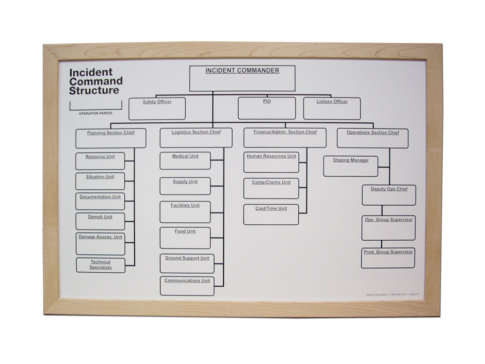 Stonehouse Signs Custom Whiteboard Incident Command Structure Board