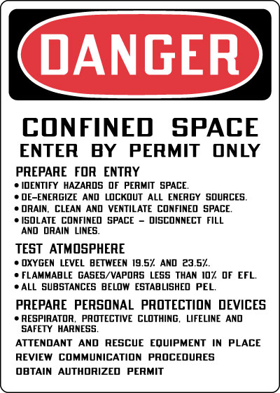 OSHA Confined Space Signs- Danger Confined Space Entry Procedures