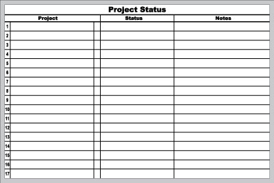 Stonehouse Signs Magnetic Project Status Whiteboard Custom Printing