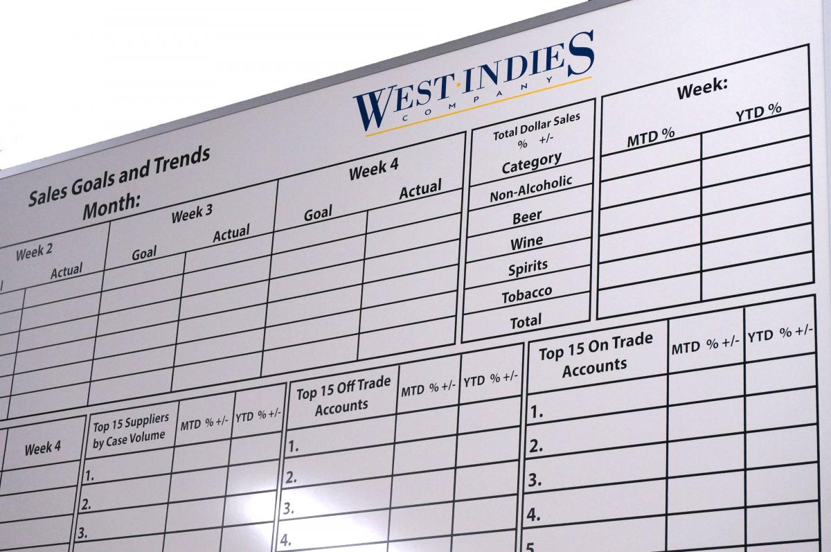 Custom Sales Tracking Dry Erase Board