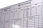 Stonehouse Signs Custom Sales Tracking Dry Erase Board