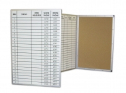 Add a hinge to each side of your Dry Erase Board to Double the Space and Protect Sensitive Information!