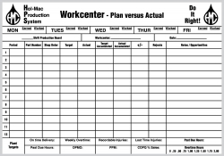 Scheduling, Project Status and Planning Boards