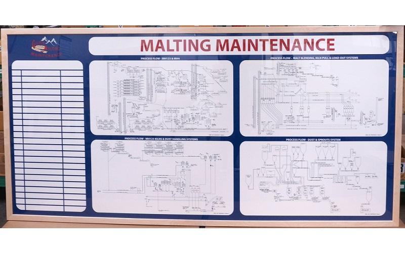 maintenance tracking boards - Large Dry Erase Board